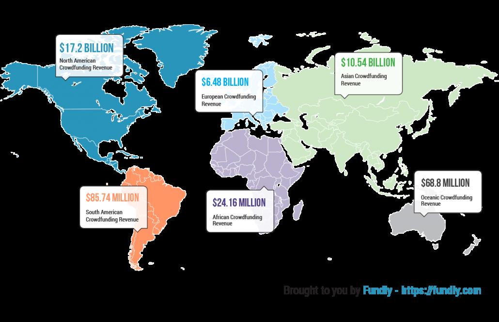 Regional crowdfunding statistics 2020