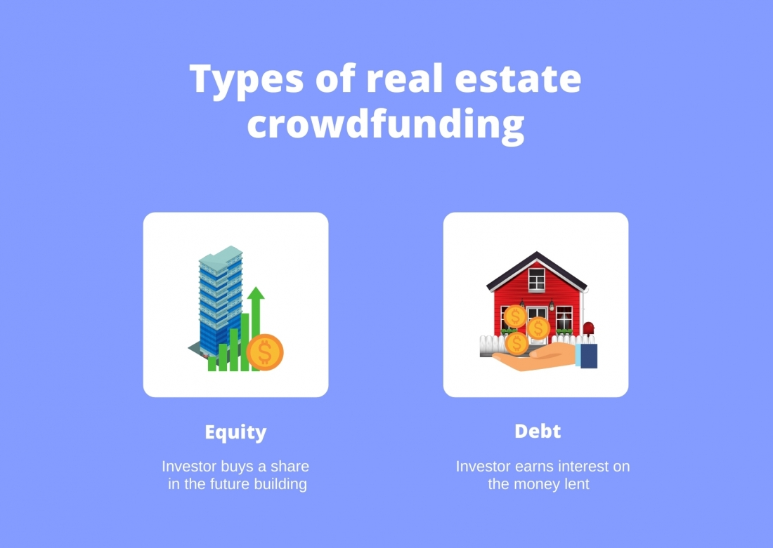 Types of real estate crowdfunding